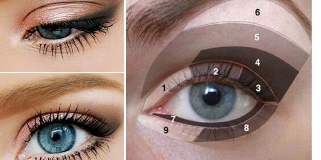 Göz Renklerinize Göre Uyumlu Far seçimi